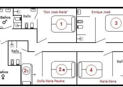 Casa principal La Dulce - plano habitaciones para la web