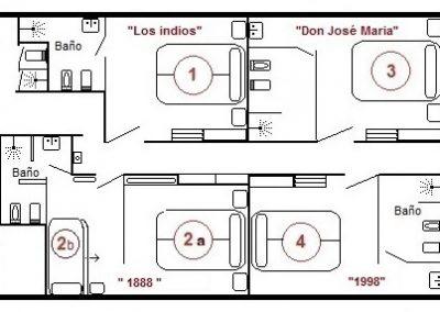 Plano habitaciones casco - estancia La Dulce